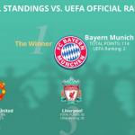 Le Bayern München détrône le FC Barcelone