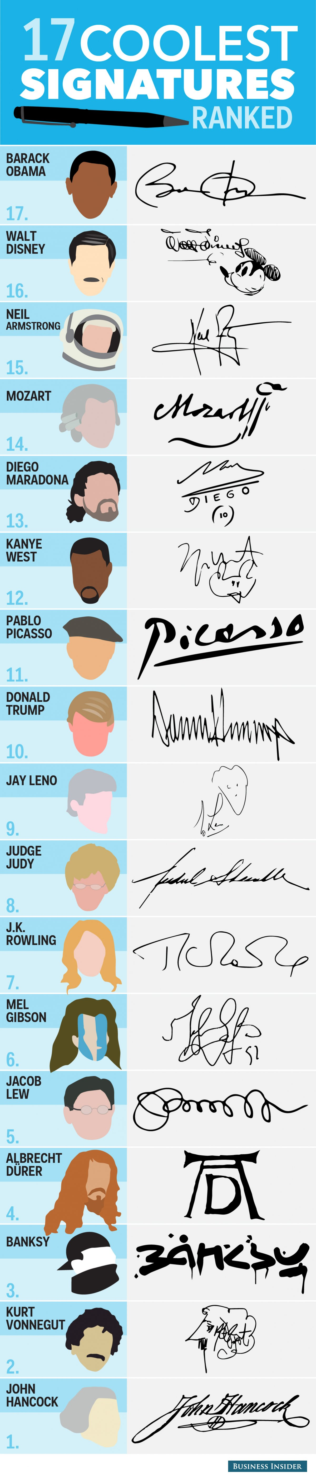 Infographic-The-17-Coolest-Signatures-Ranked