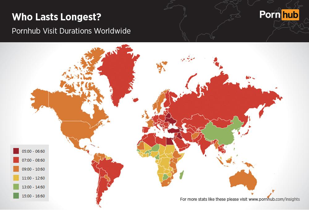 pornhub-who-lasts-longest-world