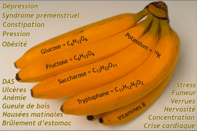 19506_Banane