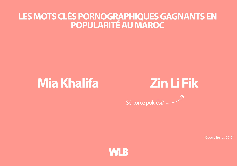 Les mots clés pornographiques gagnants en popularité Au Maroc