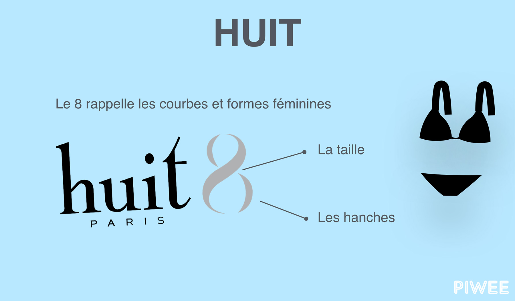signification-chiffre-marque-huit