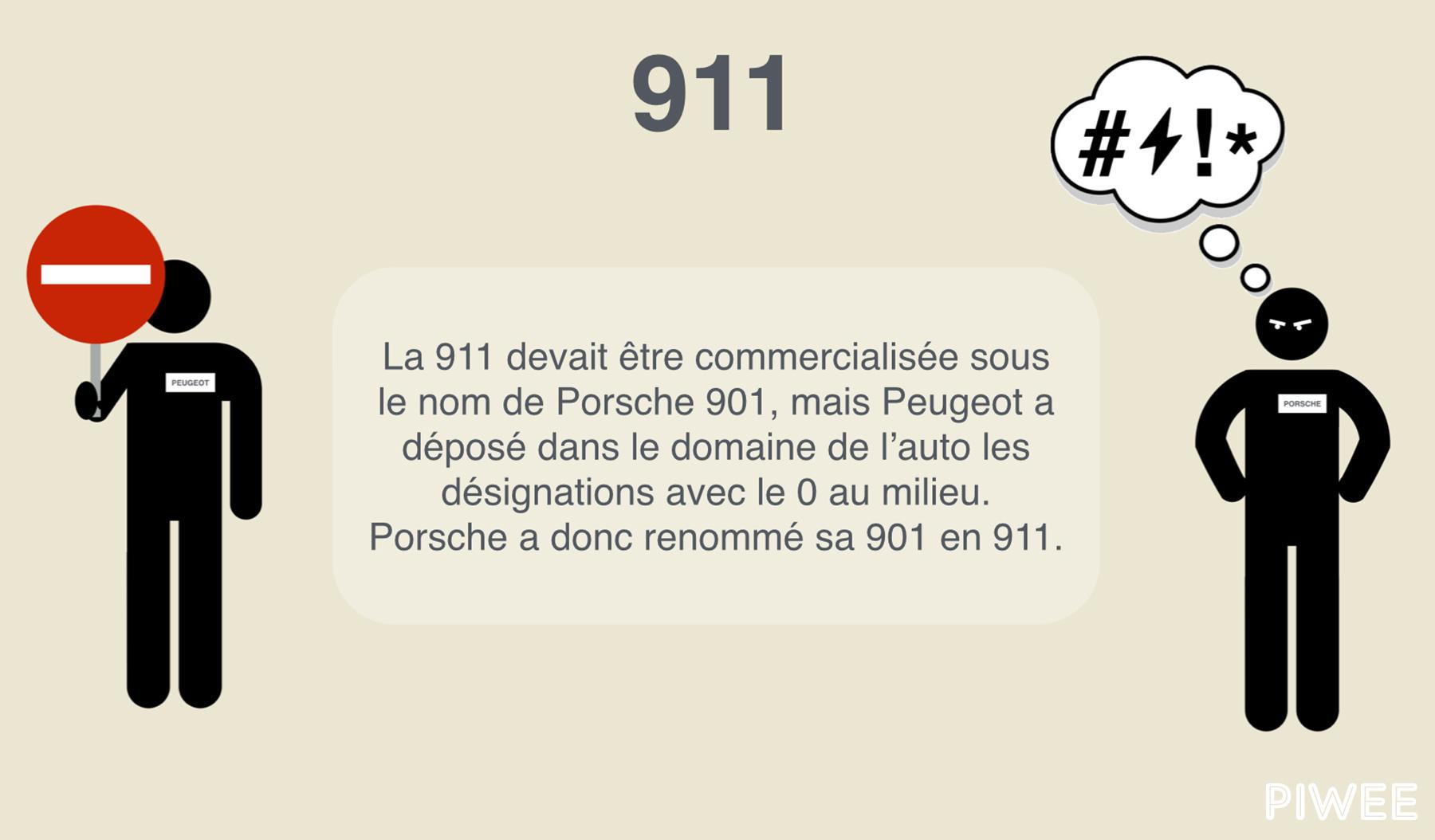 signification-chiffre-marque-porsche-911