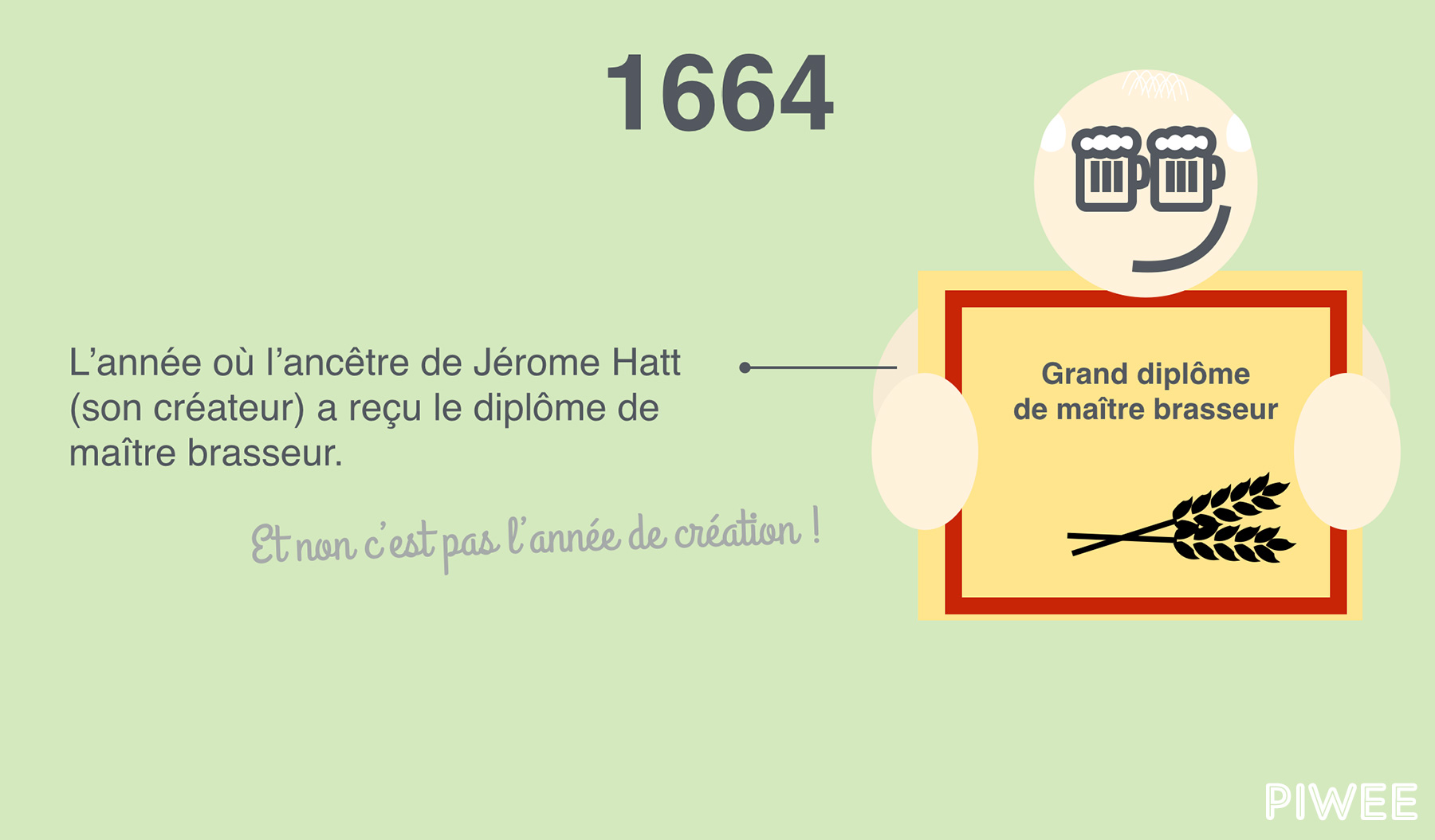 signification-chiffres-marque-1664