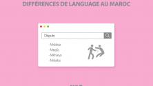 18 images pour illustrer les différences de langage au Maroc