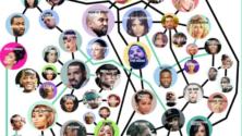 La charte des relations amoureuses dans le milieu du hip-hop américain